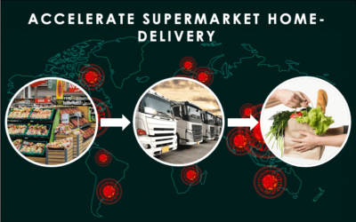 How Food Supermarkets Can Meet the Unexpected Home-Delivery Demand Caused by COVID-19
